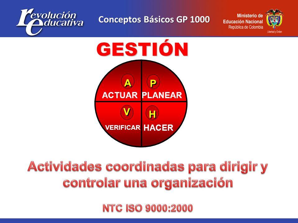Conceptos Básicos GP 1000 PLANEAR HACER VERIFICAR V V ACTUAR A A P P H H GESTIÓN