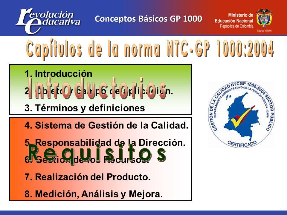 Conceptos Básicos GP 1000 1. Introducción 2. Objeto y campo de aplicación. 3. Términos y definiciones 4. Sistema de Gestión de la Calidad. 5. Responsa