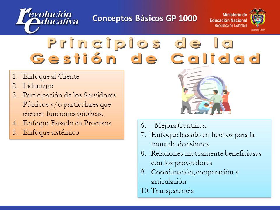 Conceptos Básicos GP 1000 1.Enfoque al Cliente 2.Liderazgo 3.Participación de los Servidores Públicos y/o particulares que ejercen funciones públicas.