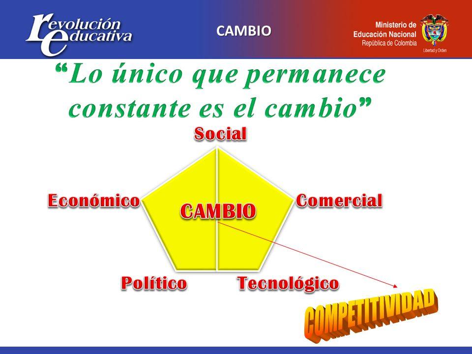 Conceptos Básicos GP 1000 CAPITULOS 6 Y 7 CAPITULO8 CAPITULOS 4 Y 5 FUNDAMENTOS PLANIFICACIÓN DOCUMENTACIÓN COMPRAS RECURSO HUMANO CONTROL PROCESOS ACCIONES C Y P AUDITORIA