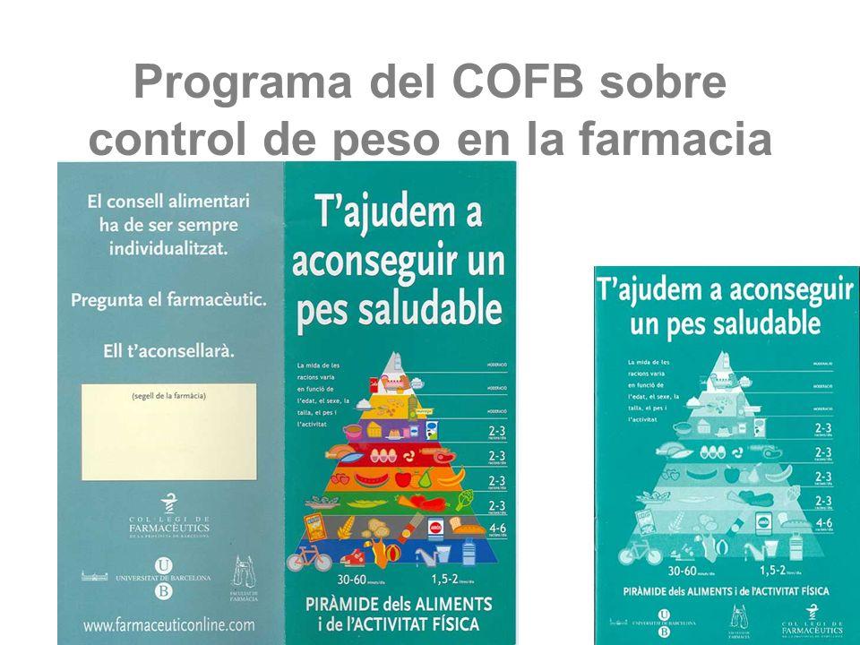 Programa del COFB sobre control de peso en la farmacia