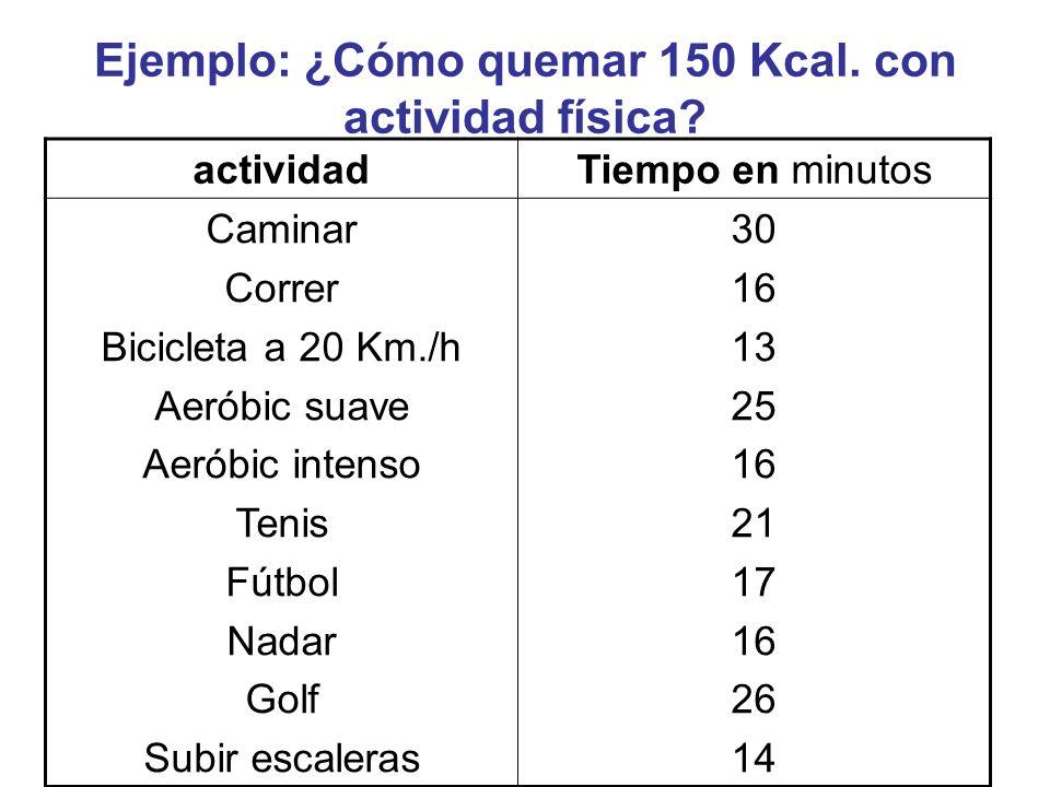 Ejemplo: ¿Cómo quemar 150 Kcal. con actividad física? actividadTiempo en minutos Caminar Correr Bicicleta a 20 Km./h Aeróbic suave Aeróbic intenso Ten