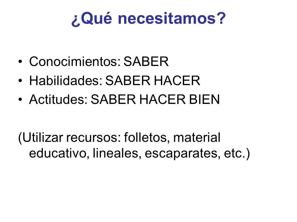 ¿Qué necesitamos? Conocimientos: SABER Habilidades: SABER HACER Actitudes: SABER HACER BIEN (Utilizar recursos: folletos, material educativo, lineales