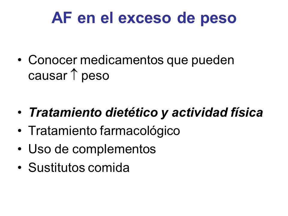 AF en el exceso de peso Conocer medicamentos que pueden causar peso Tratamiento dietético y actividad física Tratamiento farmacológico Uso de compleme