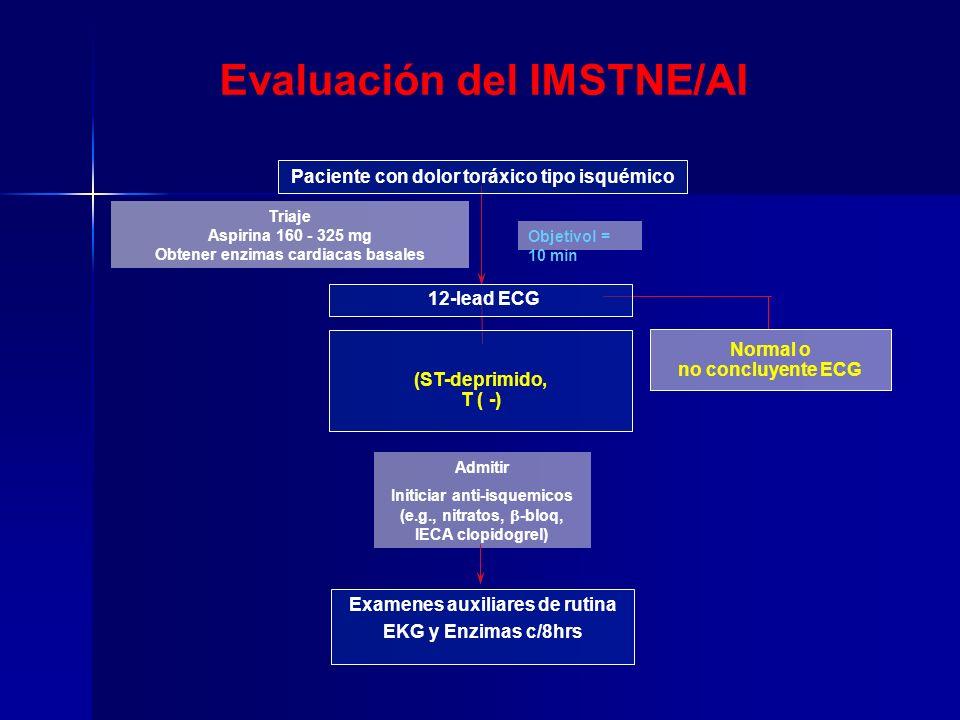IMA Manejo en Primeras 24 Horas Beta-bloqueadores ( Metoprolol, atenolol) si no hay conttraindicac. Fc 50-60 Beta-bloqueadores ( Metoprolol, atenolol)