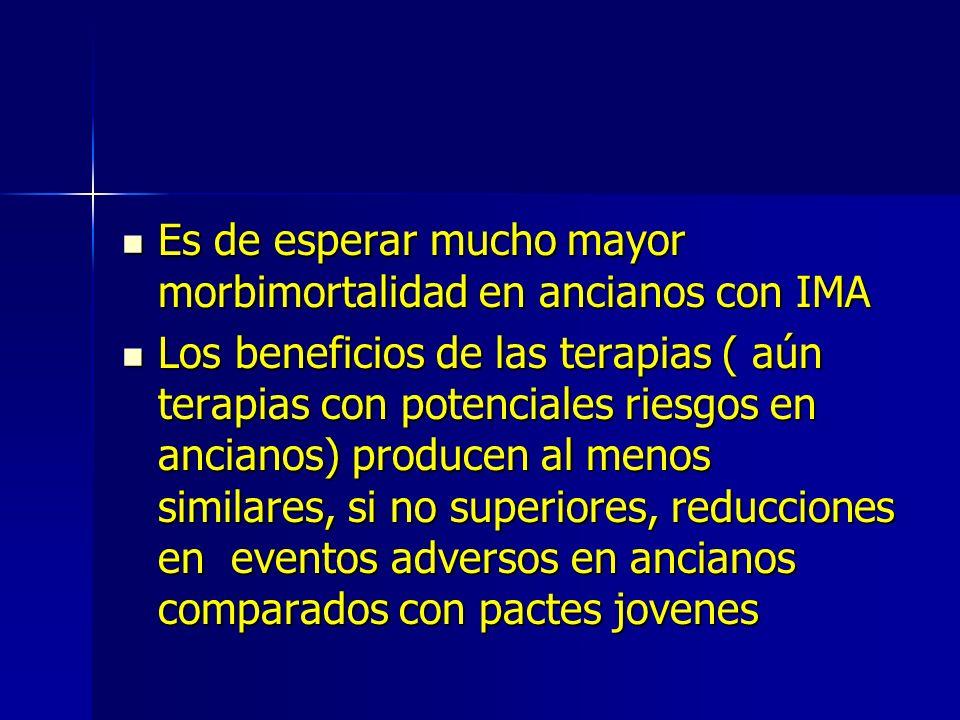 Extension / Isquemia Complicaciones-IMA adultos mayores IM agudo Arritmia Insuficiencia cardiaca Expansion / Aneurisma Infarto VD Infarto VD Pericardi