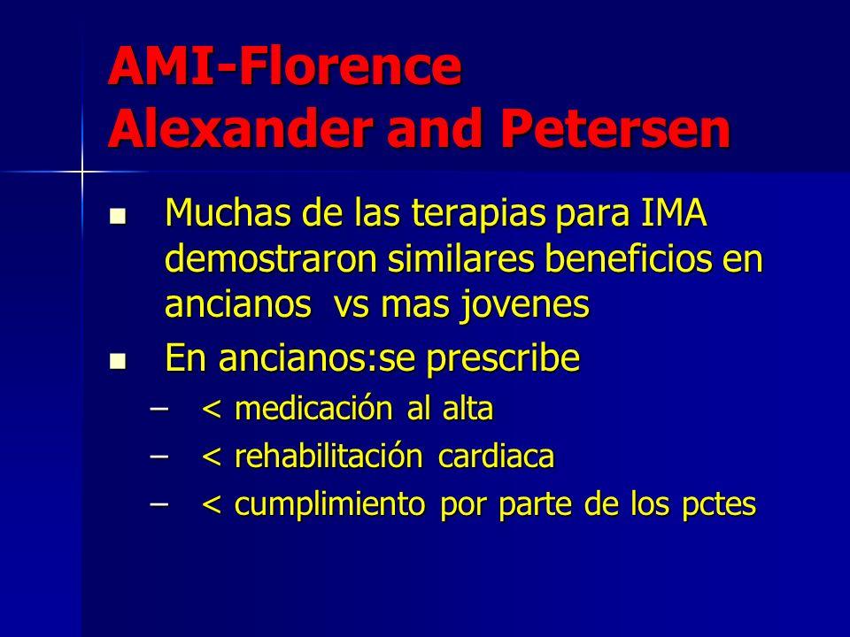 Mundo real vs Clinical Trials AMI-Florence Alexander and Petersen Clinical Trials Clinical Trials < Comorbilidad < Comorbilidad > nivel de instrucción