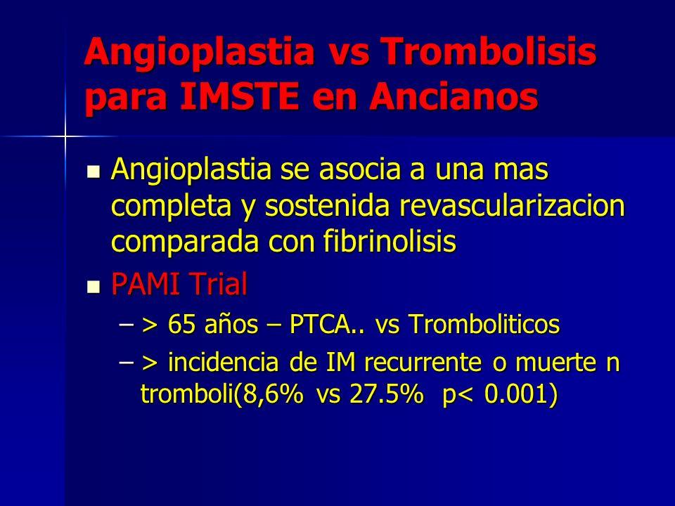 Edad avanzada esta asociada peor pronostico en los pctes con IMA Edad avanzada esta asociada peor pronostico en los pctes con IMA El riesgo de Hemorra