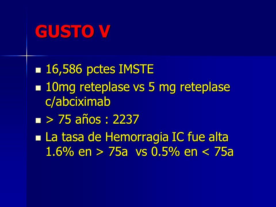 Angioplastia vs Trombolisis para IMSTE en Ancianos Angioplastia se asocia a una mas completa y sostenida revascularizacion comparada con fibrinolisis