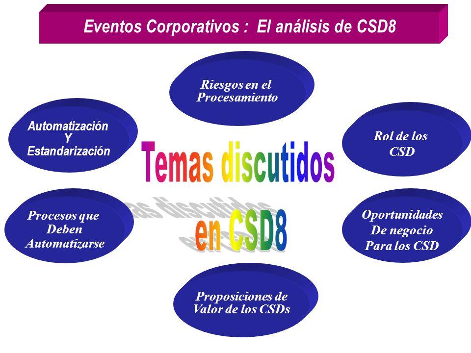 Automatización Y Estandarización Riesgos en el Procesamiento Procesos que Deben Automatizarse Rol de los CSD Oportunidades De negocio Para los CSD Pro