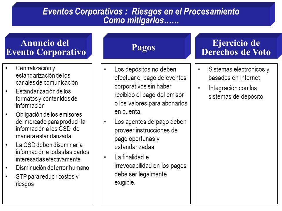 Centralización y estandarización de los canales de comunicación Estandarización de los formatos y contenidos de información Obligación de los emisores