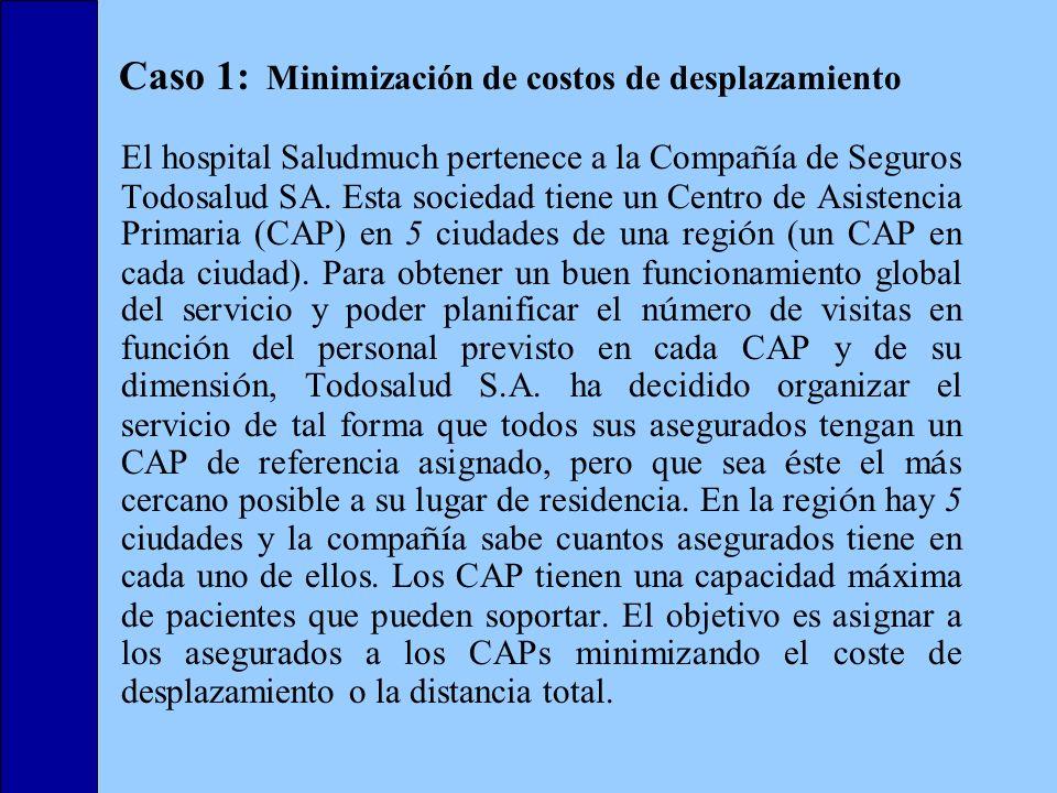 Caso 1: Minimización de costos de desplazamiento El hospital Saludmuch pertenece a la Compa ñí a de Seguros Todosalud SA. Esta sociedad tiene un Centr