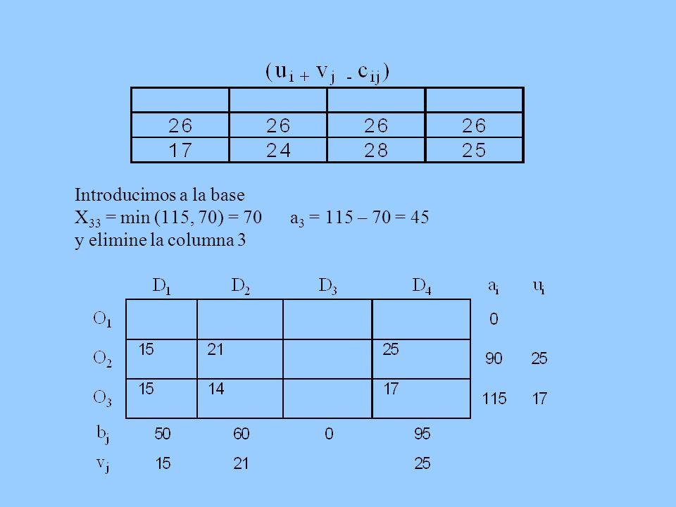 Introducimos a la base X 33 = min (115, 70) = 70 a 3 = 115 – 70 = 45 y elimine la columna 3