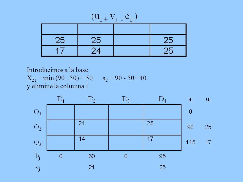 Introducimos a la base X 21 = min (90, 50) = 50 a 2 = 90 - 50= 40 y elimine la columna 1