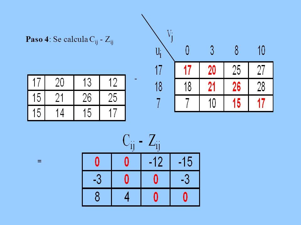 Paso 4: Se calcula C ij - Z ij - =