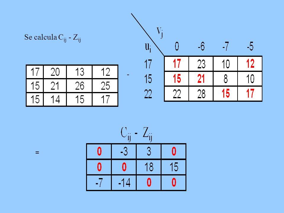 Se calcula C ij - Z ij - =