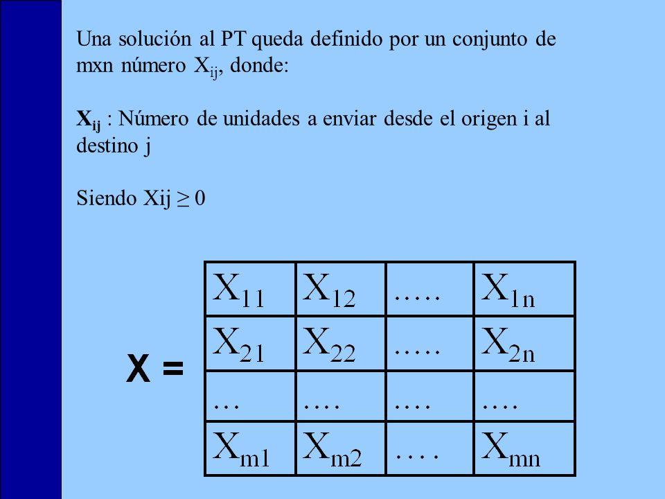 Una solución al PT queda definido por un conjunto de mxn número X ij, donde: X ij : Número de unidades a enviar desde el origen i al destino j Siendo
