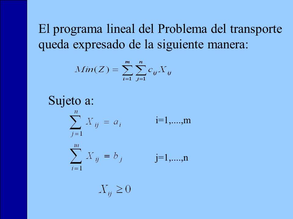 El programa lineal del Problema del transporte queda expresado de la siguiente manera: Sujeto a: i=1,....,m j=1,....,n