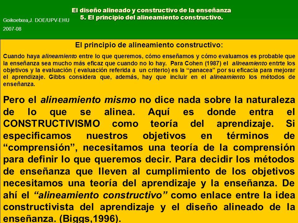 El diseño alineado y constructivo de la enseñanza 5. El principio del alineamiento constructivo. El principio de alineamiento constructivo: Cuando hay