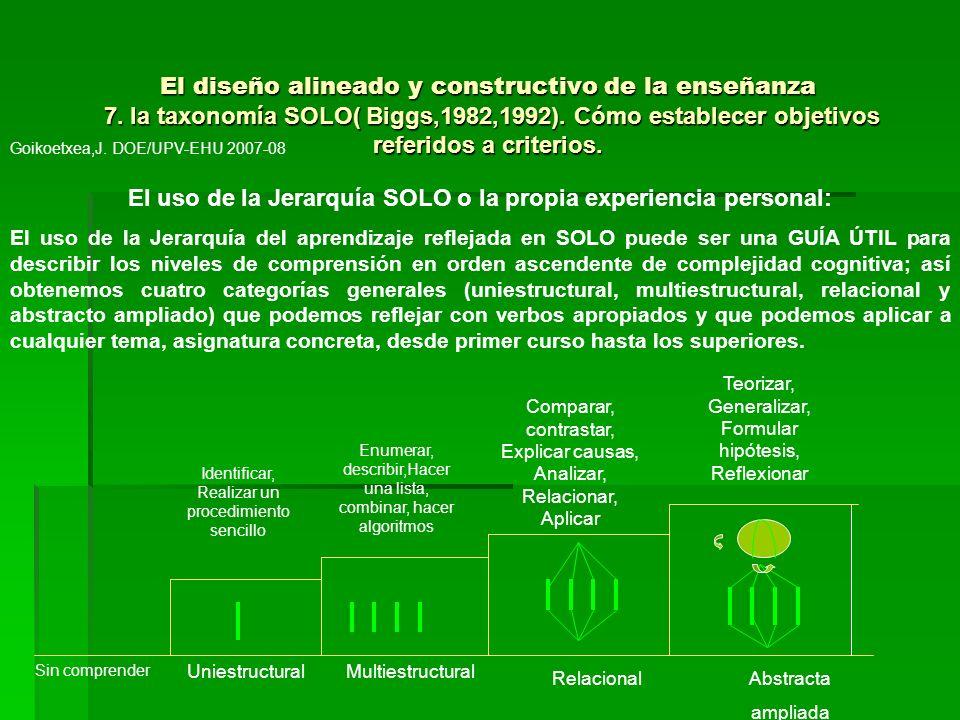 El diseño alineado y constructivo de la enseñanza 7. la taxonomía SOLO( Biggs,1982,1992). Cómo establecer objetivos referidos a criterios. El uso de l