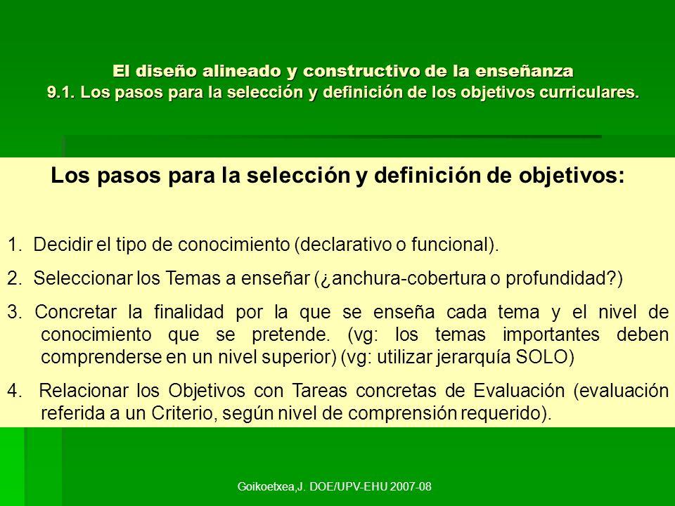 El diseño alineado y constructivo de la enseñanza 9.1. Los pasos para la selección y definición de los objetivos curriculares. Los pasos para la selec