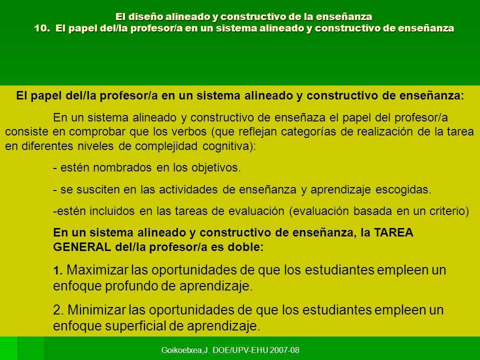 El diseño alineado y constructivo de la enseñanza 10. El papel del/la profesor/a en un sistema alineado y constructivo de enseñanza El papel del/la pr