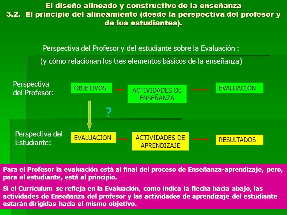 El diseño alineado y constructivo de la enseñanza 3.2. El principio del alineamiento (desde la perspectiva del profesor y de los estudiantes). Perspec