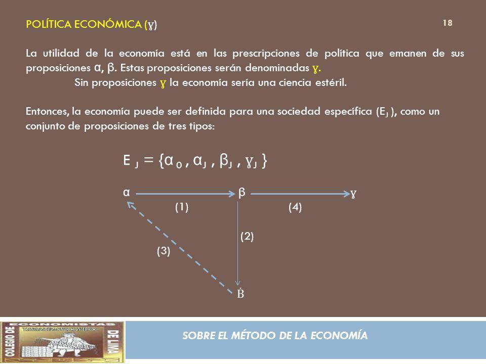 SOBRE EL MÉTODO DE LA ECONOMÍA POLÍTICA ECONÓMICA ( ɣ ) La utilidad de la economía está en las prescripciones de política que emanen de sus proposicio