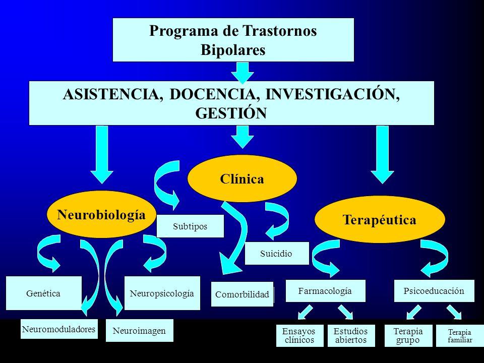Neurobiología GenéticaNeuropsicología Neuromoduladores Neuroimagen Terapéutica FarmacologíaPsicoeducación Terapia familiar Terapia grupo Estudios abie