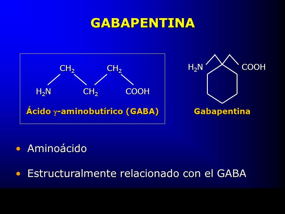 GABAPENTINA Gabapentina Ácido -aminobutírico (GABA) COOH H2NH2NH2NH2N CH 2 H2NH2NH2NH2N COOH AminoácidoAminoácido Estructuralmente relacionado con el