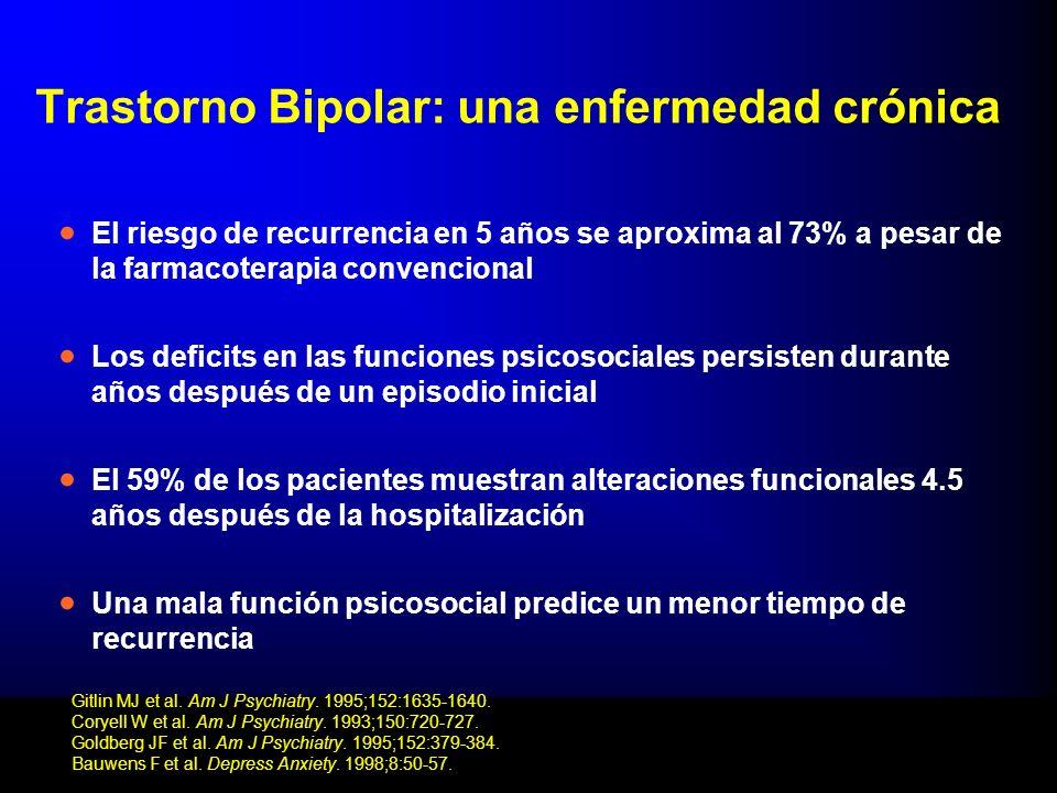 Trastorno Bipolar: una enfermedad crónica El riesgo de recurrencia en 5 años se aproxima al 73% a pesar de la farmacoterapia convencional Los deficits
