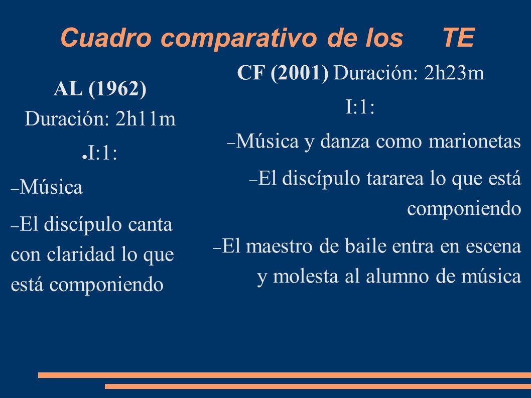 Cuadro comparativo de los TE AL (1962) Duración: 2h11m I:1: Música El discípulo canta con claridad lo que está componiendo CF (2001) Duración: 2h23m I