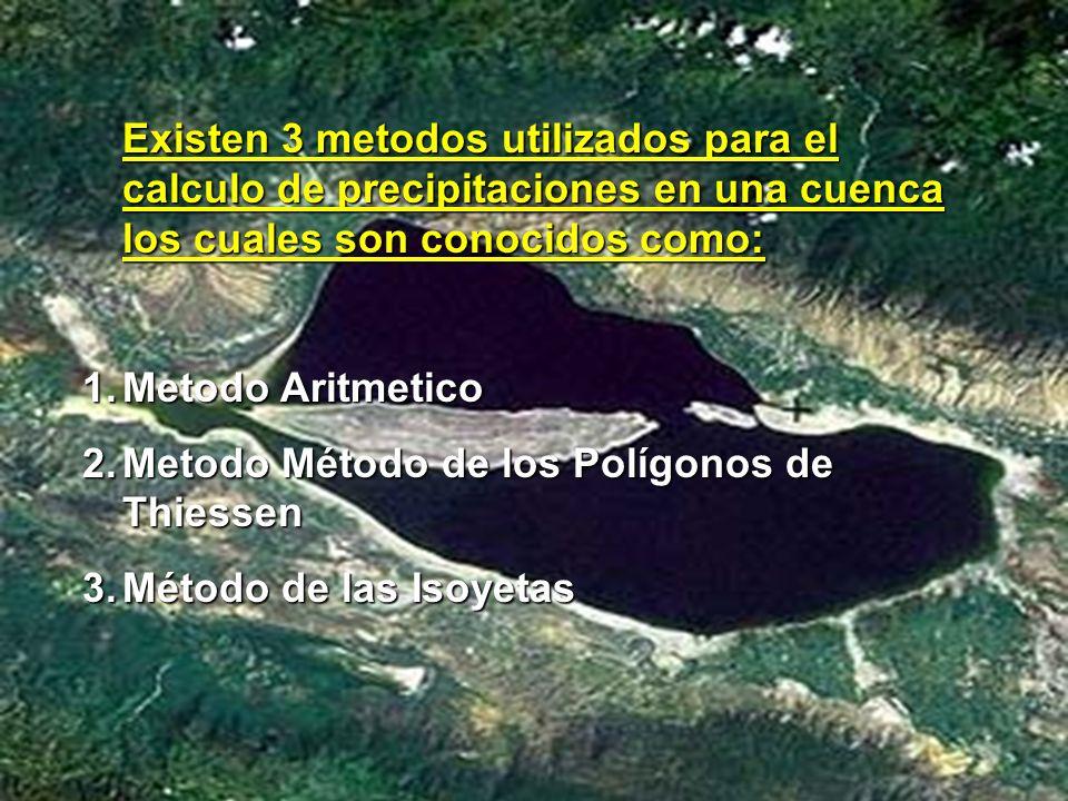 Existen 3 metodos utilizados para el calculo de precipitaciones en una cuenca los cuales son conocidos como: 1.Metodo Aritmetico 2.Metodo Método de lo