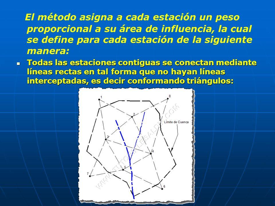 El método asigna a cada estación un peso proporcional a su área de influencia, la cual se define para cada estación de la siguiente manera: Todas las
