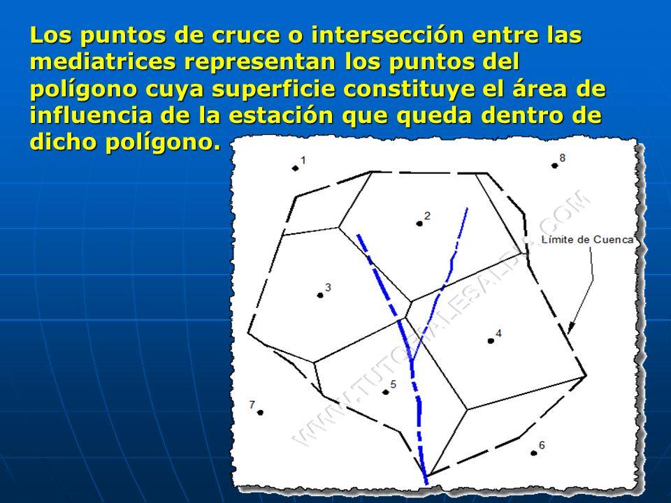 Finalmente, el área de cada uno de estos polígonos debe ser calculada (Ai) para poder realizar el Cálculo de la Precipitación Media sobre la cuenca mediante la expresión: Vale destacar que, en los polígonos limítrofes (cercanos al límite de la cuenca, como el de la estación N° 6 en la figura anterior) se considera solamente el área interior.