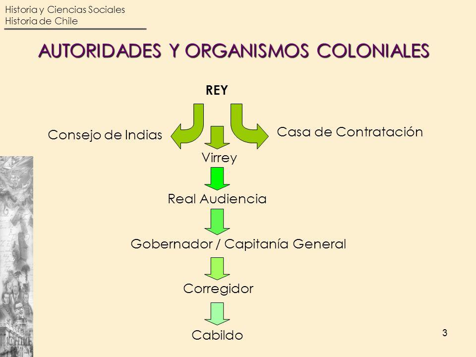 Historia y Ciencias Sociales Historia de Chile 3 AUTORIDADES Y ORGANISMOS COLONIALES REY Consejo de Indias Casa de Contratación VirreyReal Audiencia G