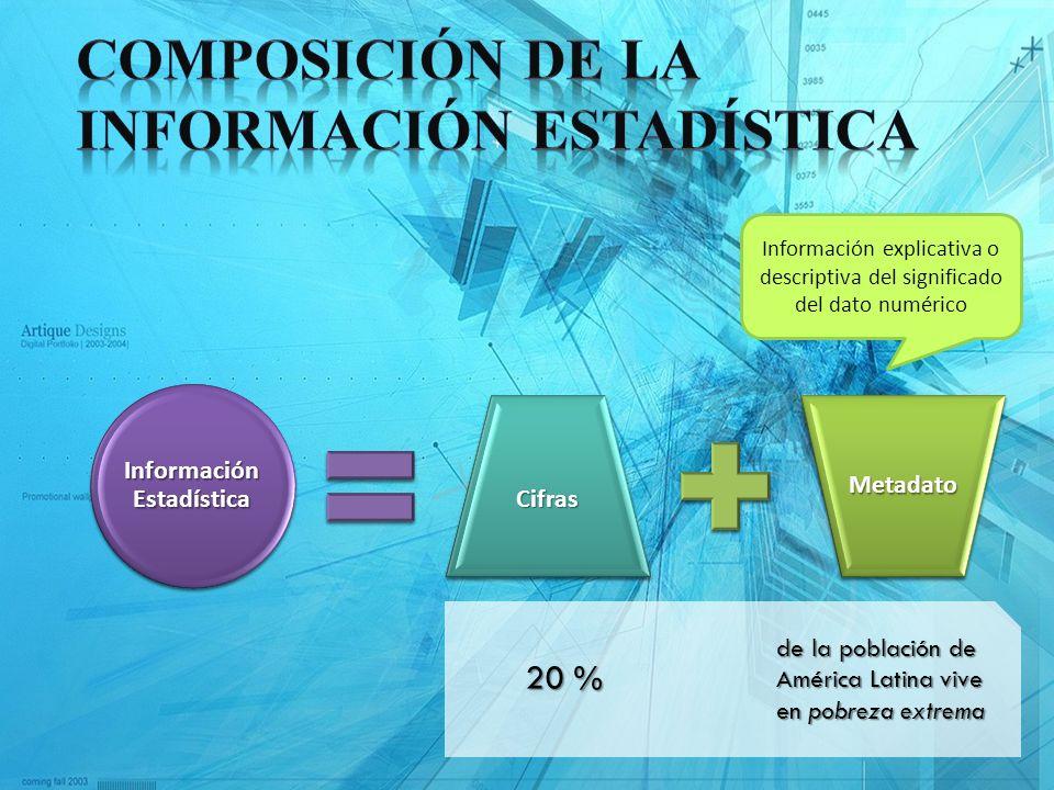 MetadatoCifras Información Estadística Información explicativa o descriptiva del significado del dato numéricoMetadatoCifras Información Estadística 2