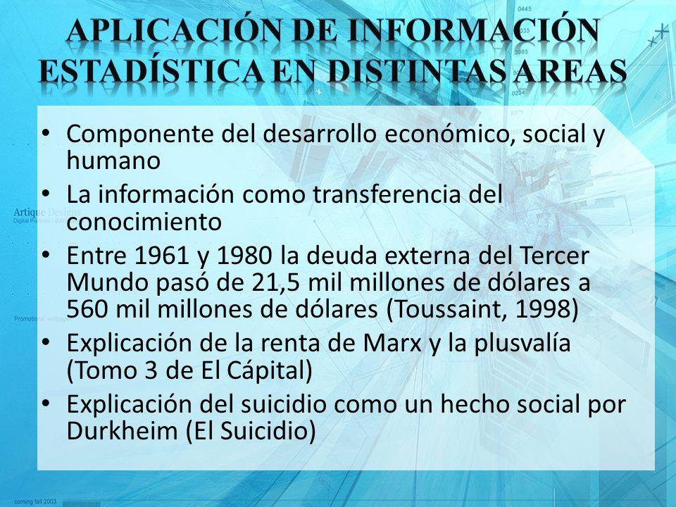 Componente del desarrollo económico, social y humano La información como transferencia del conocimiento Entre 1961 y 1980 la deuda externa del Tercer