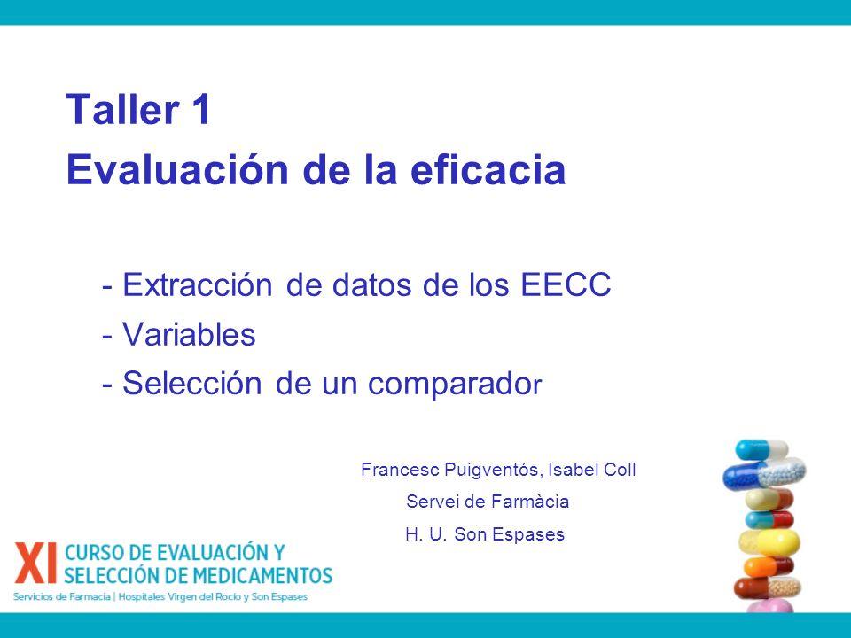 Taller 1 Evaluación de la eficacia - Extracción de datos de los EECC - Variables - Selección de un comparado r Francesc Puigventós, Isabel Coll Servei