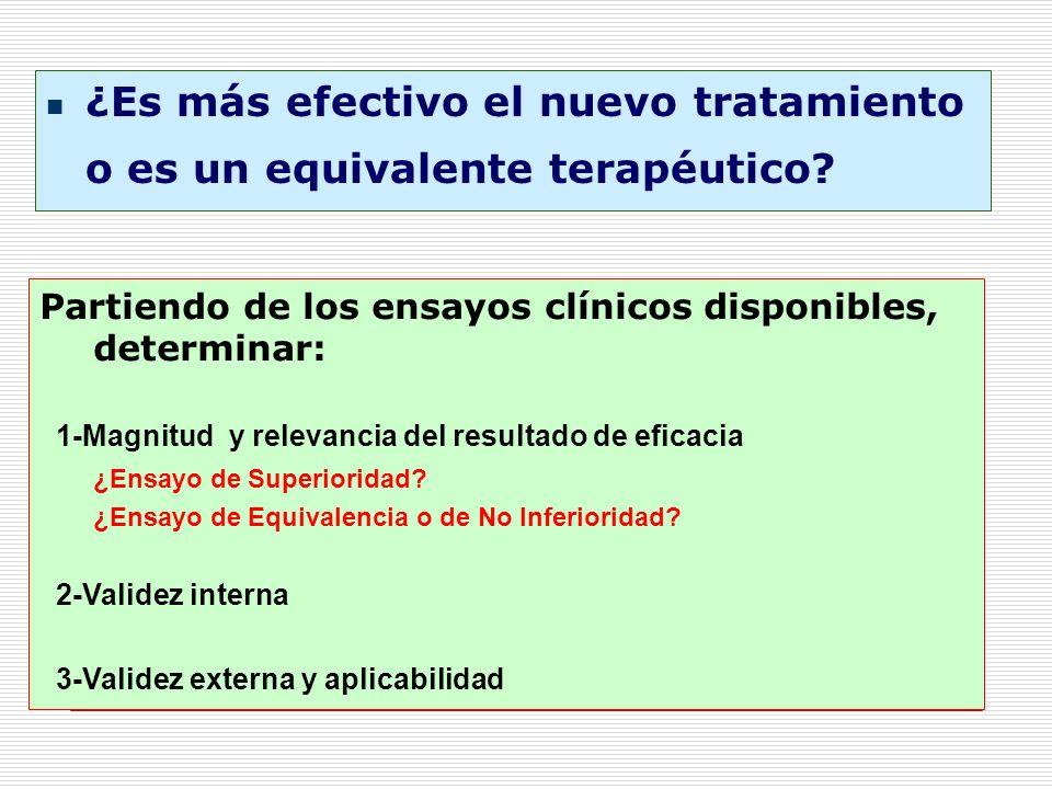 Partiendo de los ensayos clínicos disponibles, determinar: 1-Magnitud y relevancia del resultado de eficacia ¿Ensayo de Superioridad? ¿Ensayo de Equiv