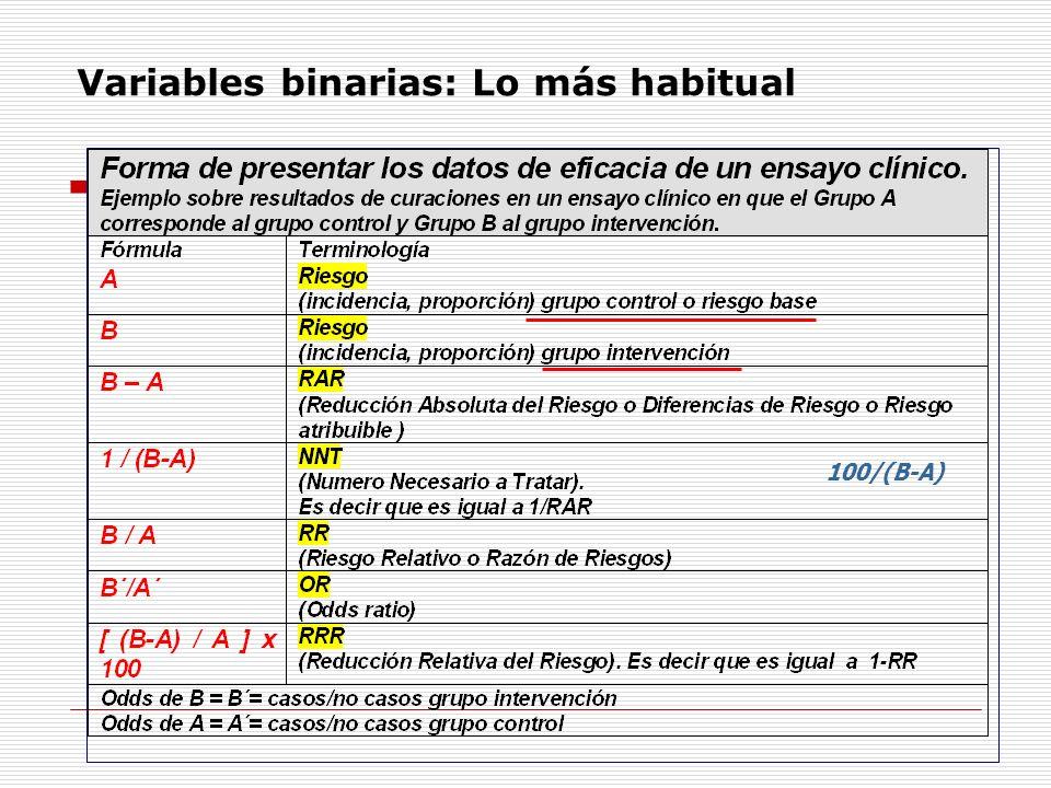 Variables binarias: Lo más habitual 100/(B-A)