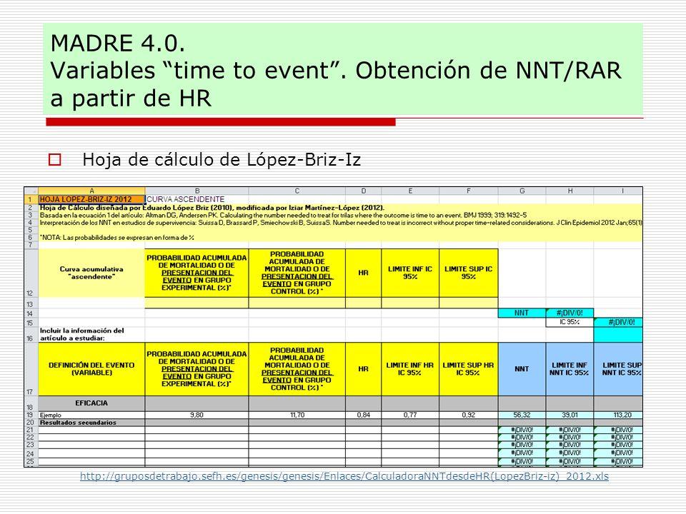 Hoja de cálculo de López-Briz-Iz http://gruposdetrabajo.sefh.es/genesis/genesis/Enlaces/CalculadoraNNTdesdeHR(LopezBriz-iz)_2012.xls
