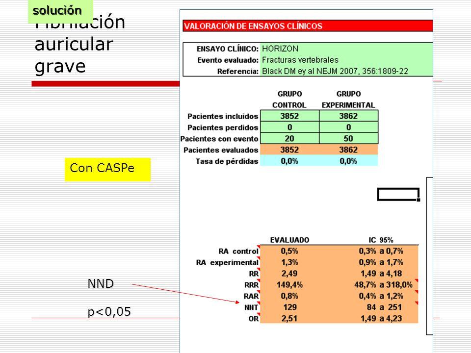 Fibrilación auricular grave Con CASPesoluciónNNDp<0,05