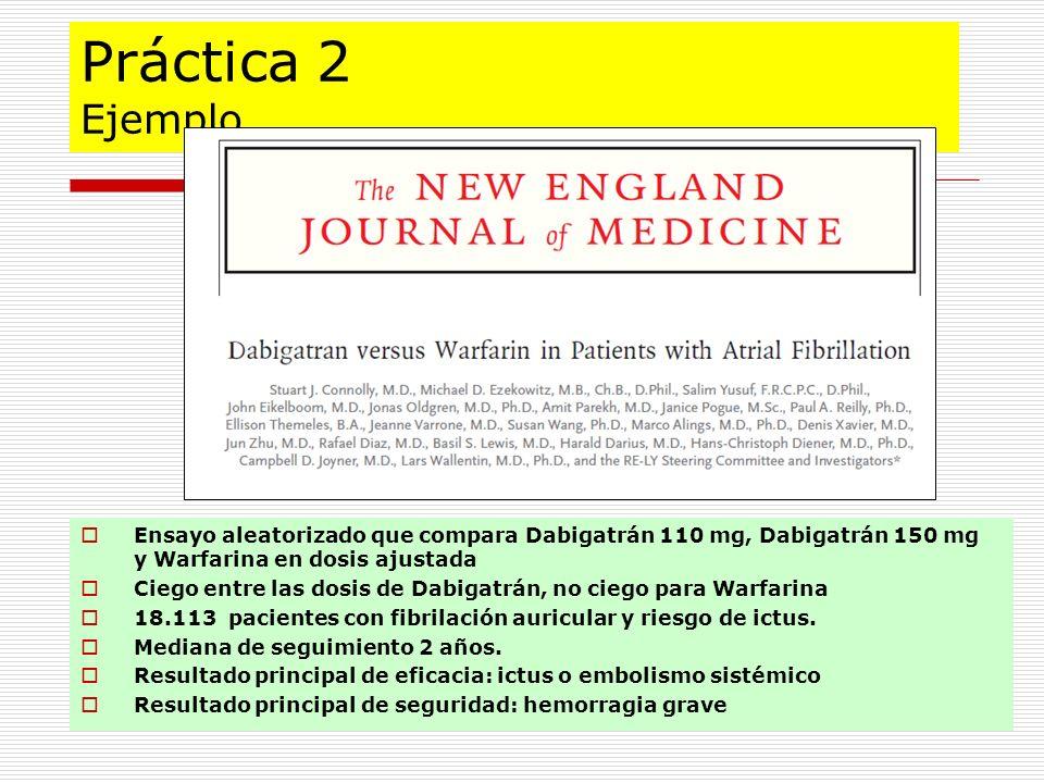 Práctica: Ejemplo Práctica 2 Ejemplo Ensayo aleatorizado que compara Dabigatrán 110 mg, Dabigatrán 150 mg y Warfarina en dosis ajustada Ciego entre la