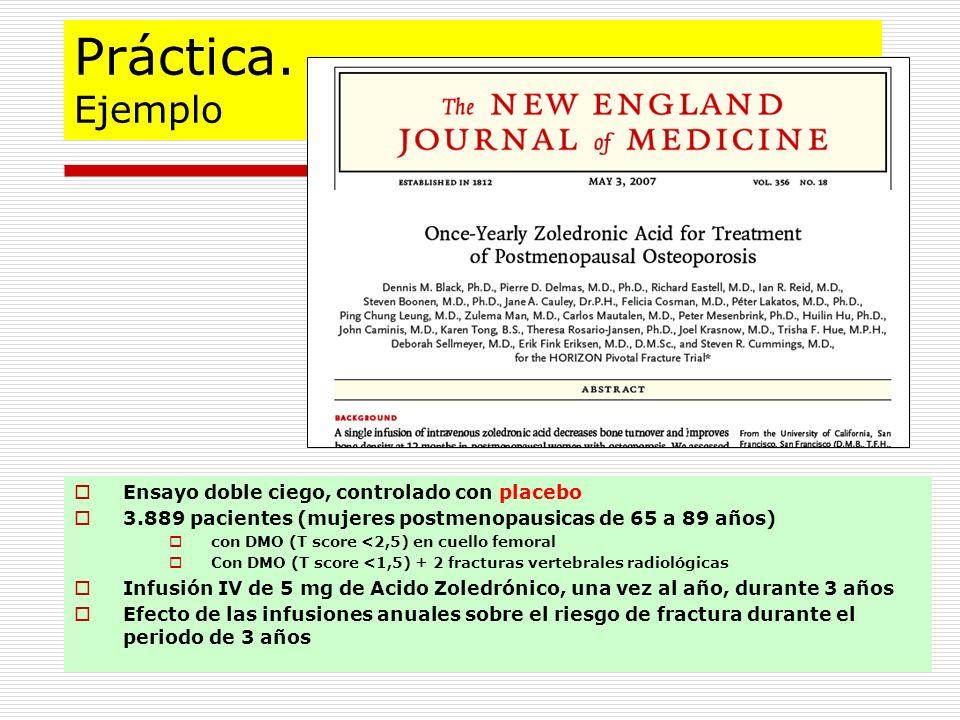 Práctica: Ejemplo Práctica. Ejemplo Ensayo doble ciego, controlado con placebo 3.889 pacientes (mujeres postmenopausicas de 65 a 89 años) con DMO (T s