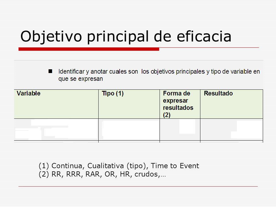 Objetivo principal de eficacia (1) Continua, Cualitativa (tipo), Time to Event (2) RR, RRR, RAR, OR, HR, crudos,…