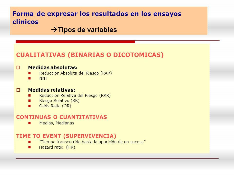CUALITATIVAS (BINARIAS O DICOTOMICAS) Medidas absolutas: Reducción Absoluta del Riesgo (RAR) NNT Medidas relativas: Reducción Relativa del Riesgo (RRR