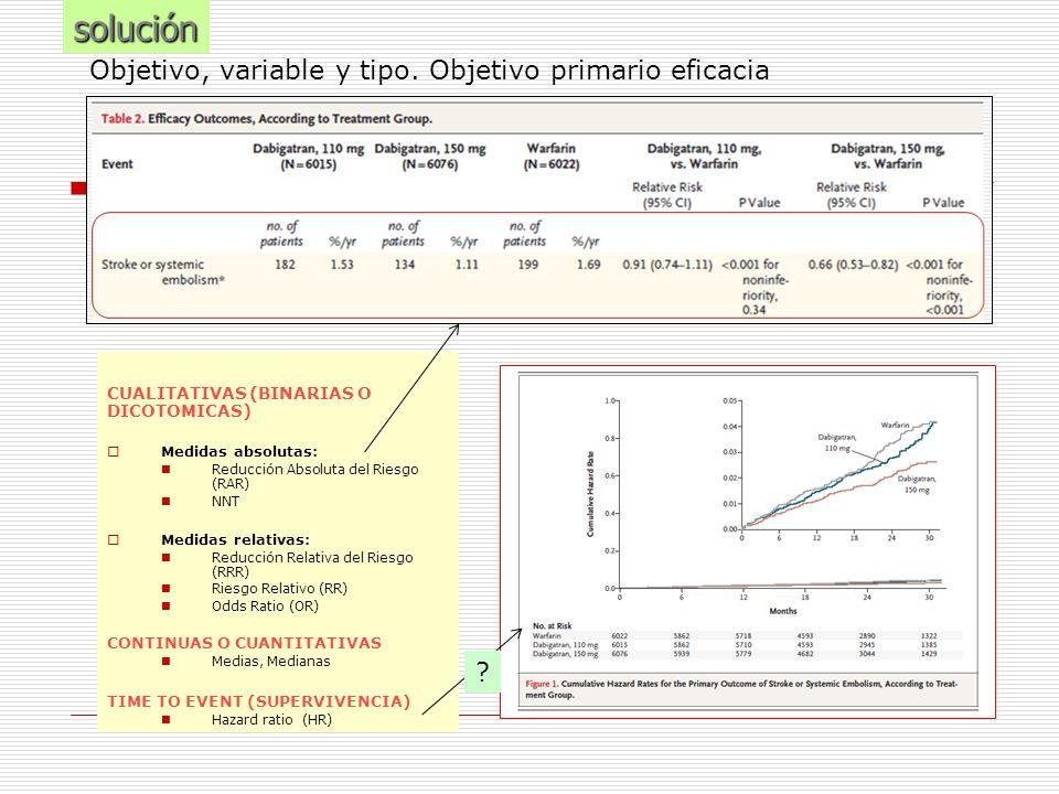 solución CUALITATIVAS (BINARIAS O DICOTOMICAS) Medidas absolutas: Reducción Absoluta del Riesgo (RAR) NNT Medidas relativas: Reducción Relativa del Ri