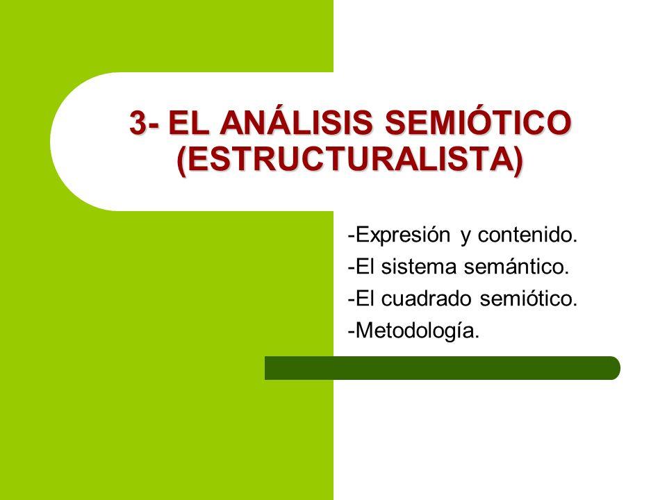 3- EL ANÁLISIS SEMIÓTICO (ESTRUCTURALISTA) -Expresión y contenido. -El sistema semántico. -El cuadrado semiótico. -Metodología.
