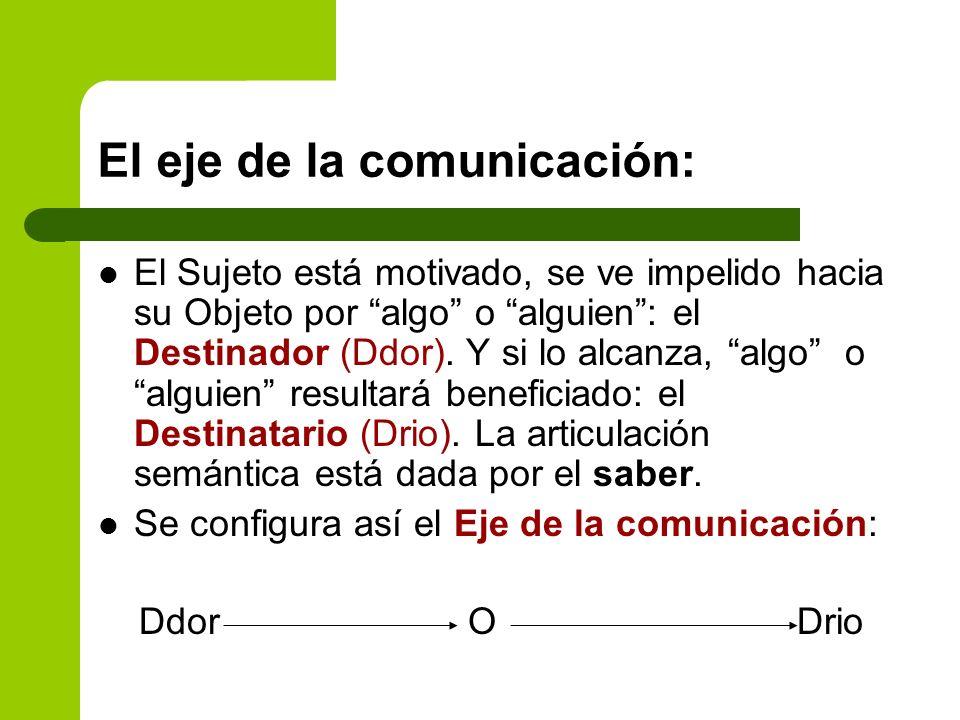 El eje de la comunicación: El Sujeto está motivado, se ve impelido hacia su Objeto por algo o alguien: el Destinador (Ddor). Y si lo alcanza, algo o a
